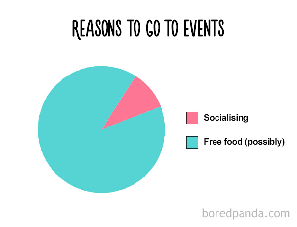 funny-food-charts-15-57ea65617dbcd__605