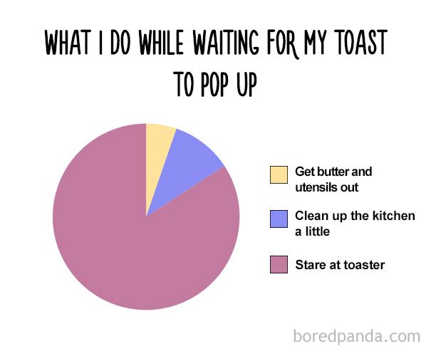 funny-food-charts-33-57ebb26797fee__605