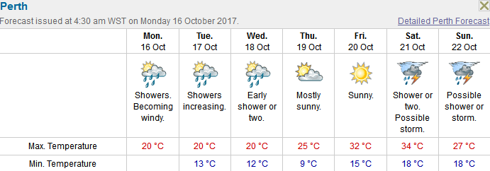 You weather forecast for the third week of October - 98five
